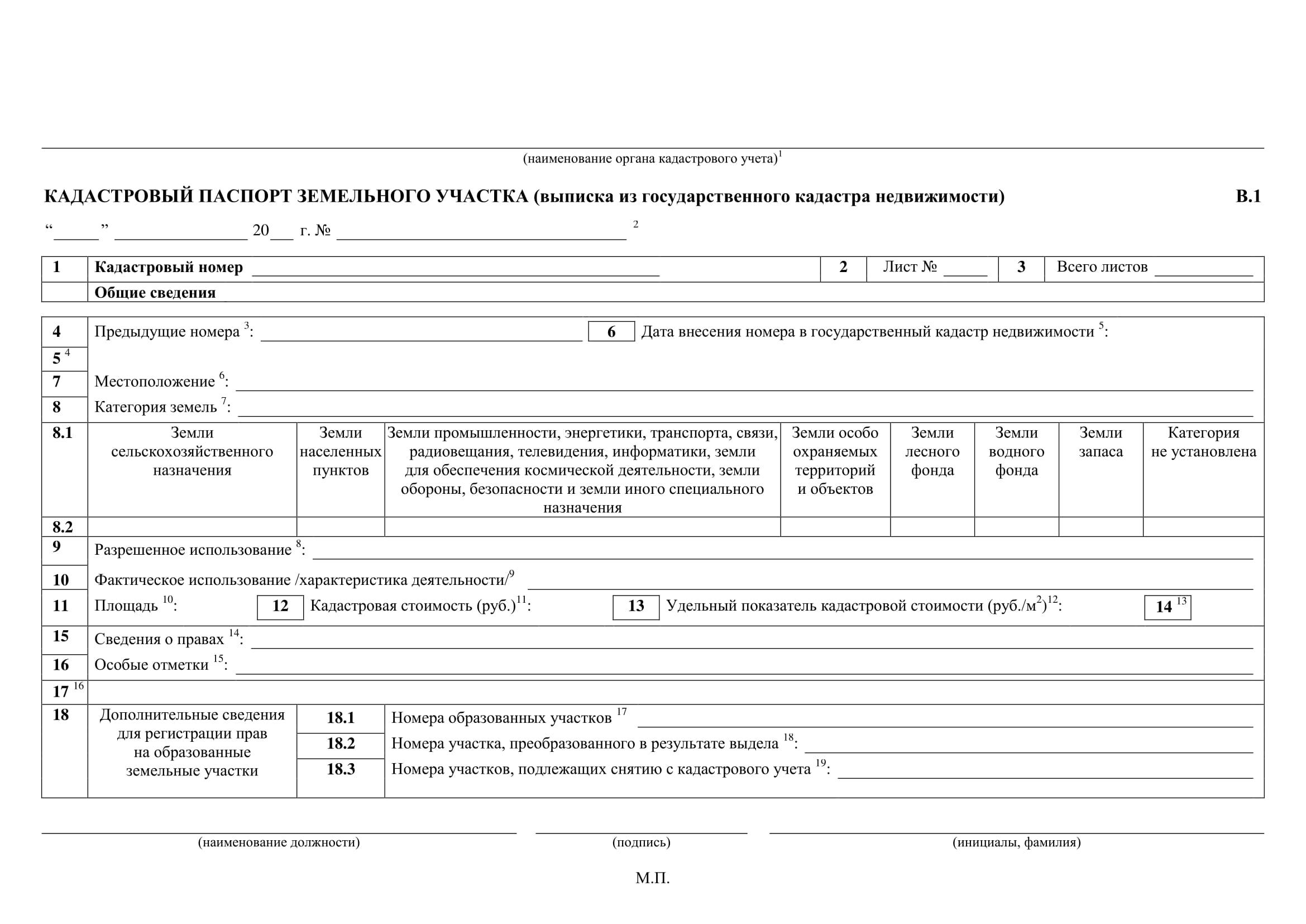 Какой штраф за постановку на учет не в срок миграционный